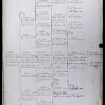Naples' State Archives,  Livio Serra di Gerace Genealogy Archives, volume 1